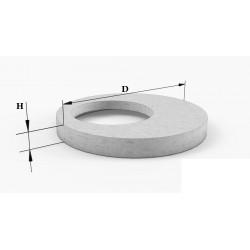 Плита перекрытия колодца 2ПП 15,2
